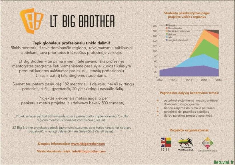 Big Brother projektas